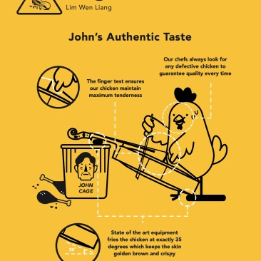 String Quartet Collaboratory Infographic4